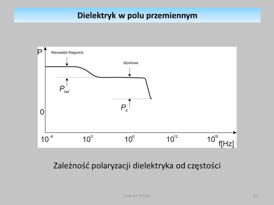 Tadeusz Hilczer20 Dielektryk w polu przemiennym Zależność polaryzacji dielektryka od częstości