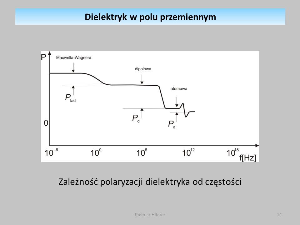 Tadeusz Hilczer21 Dielektryk w polu przemiennym Zależność polaryzacji dielektryka od częstości