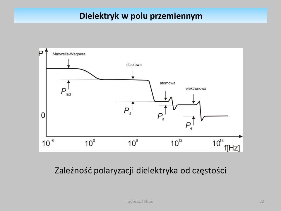 Tadeusz Hilczer22 Dielektryk w polu przemiennym Zależność polaryzacji dielektryka od częstości