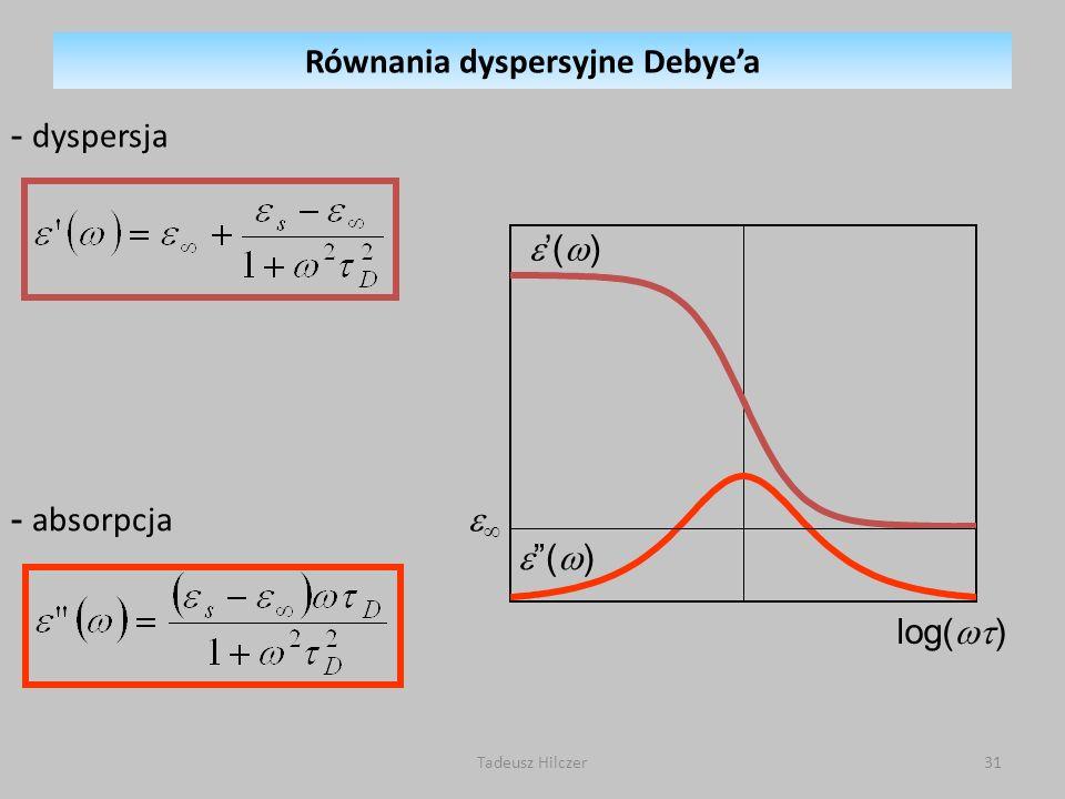 Tadeusz Hilczer31 log( ) - dyspersja - absorpcja ( ) Równania dyspersyjne Debyea
