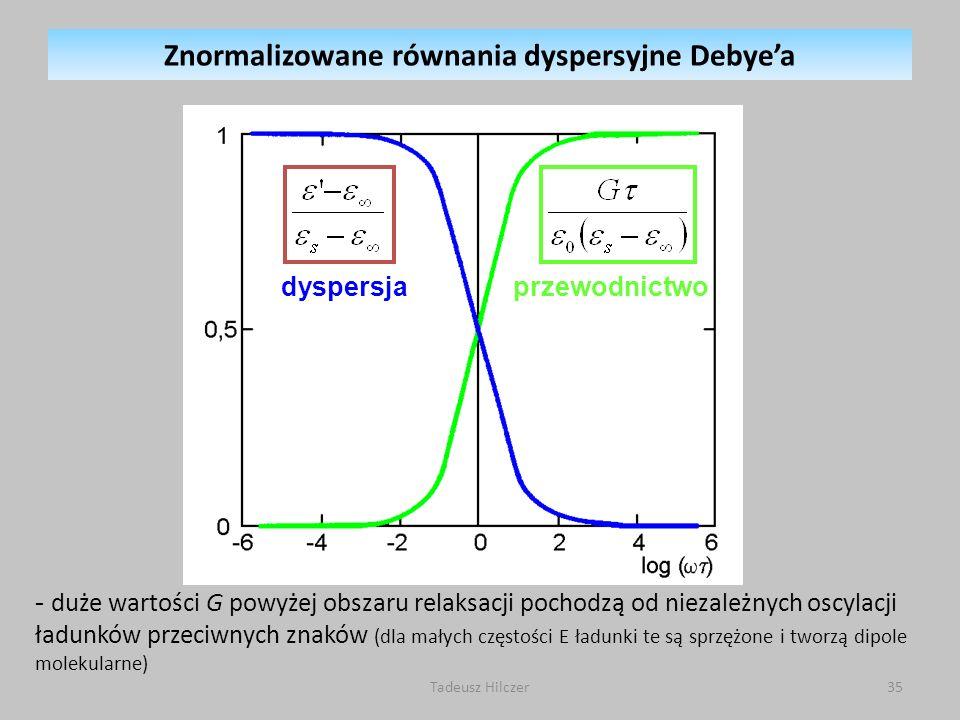 Tadeusz Hilczer35 przewodnictwodyspersja - duże wartości G powyżej obszaru relaksacji pochodzą od niezależnych oscylacji ładunków przeciwnych znaków (dla małych częstości E ładunki te są sprzężone i tworzą dipole molekularne) Znormalizowane równania dyspersyjne Debyea
