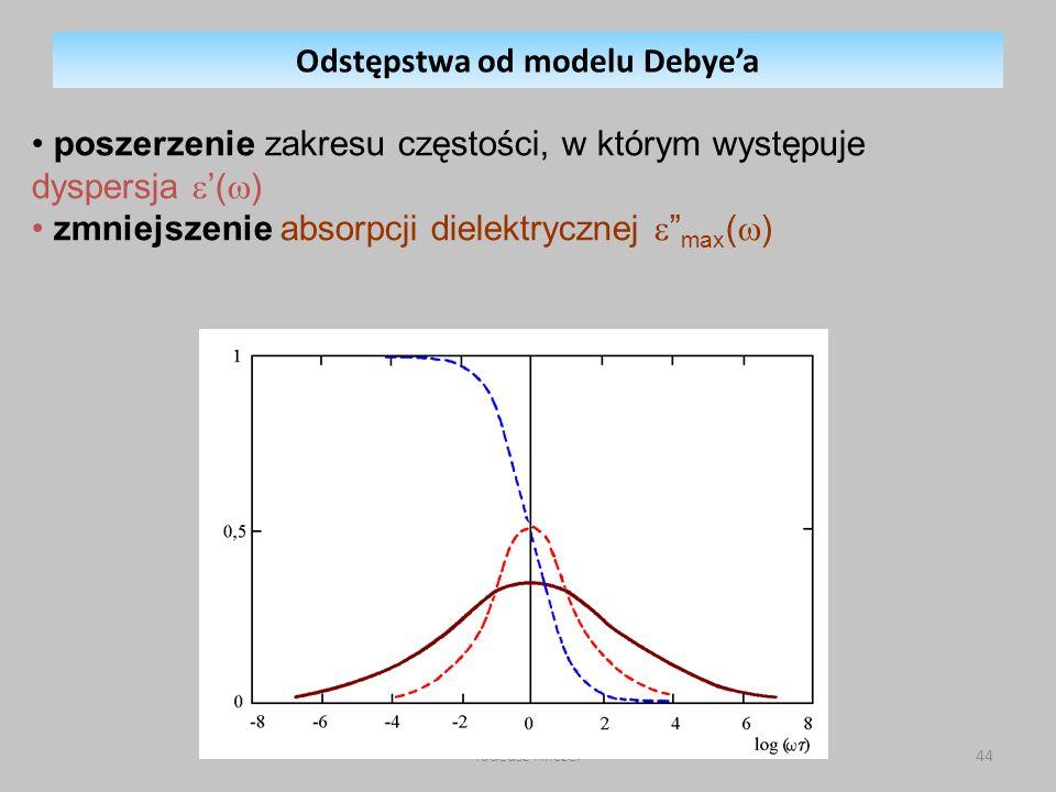 Tadeusz Hilczer44 poszerzenie zakresu częstości, w którym występuje dyspersja ( ) zmniejszenie absorpcji dielektrycznej max ( ) Odstępstwa od modelu Debyea