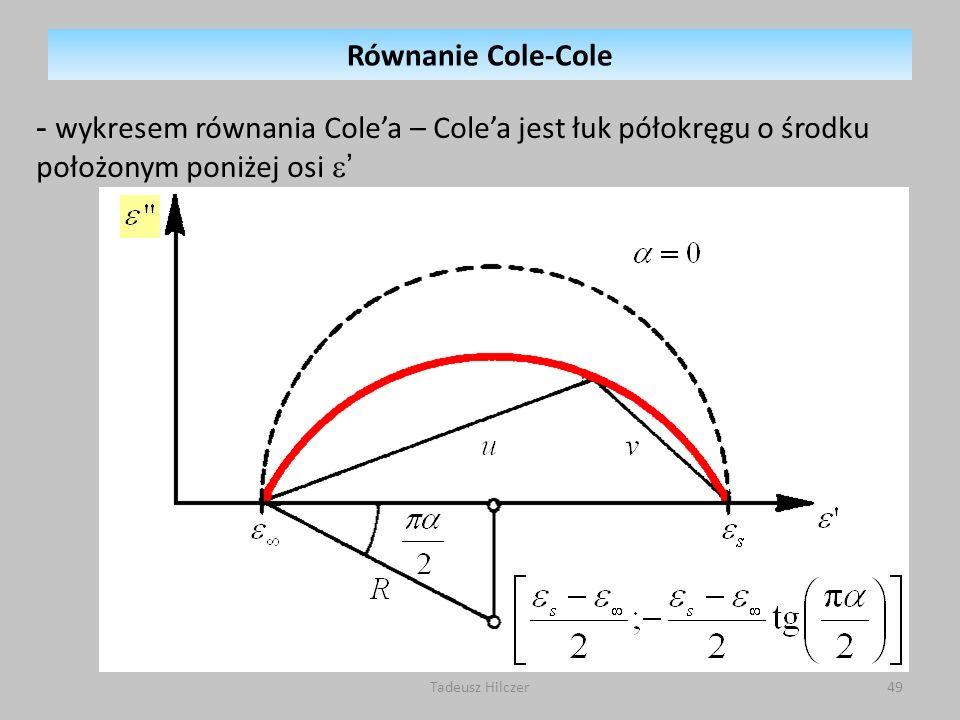 Tadeusz Hilczer49 - wykresem równania Colea – Colea jest łuk półokręgu o środku położonym poniżej osi Równanie Cole-Cole