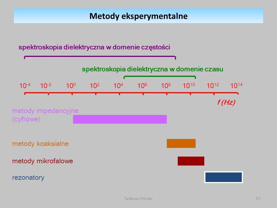 Tadeusz Hilczer57 spektroskopia dielektryczna w domenie czasu spektroskopia dielektryczna w domenie częstości f (Hz) 10 -4 10 -2 10 0 10 2 10 4 10 6 10 8 10 10 10 12 10 14 metody koaksialne metody mikrofalowe rezonatory metody impedancyjne (cyfrowe) Metody eksperymentalne