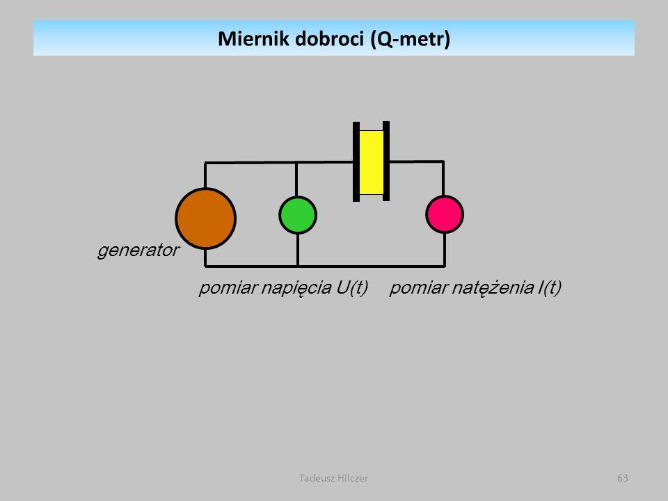 Tadeusz Hilczer63 generator pomiar napięcia U(t) pomiar natężenia I(t) Miernik dobroci (Q-metr)