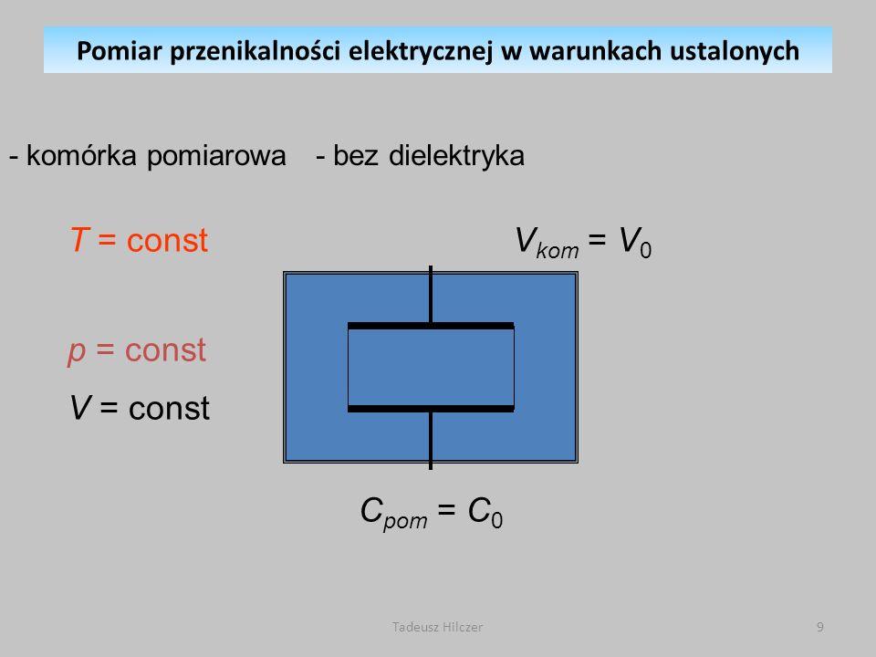 - komórka pomiarowa T = const p = const V = const C pom = C 0 V kom = V 0 - bez dielektryka Pomiar przenikalności elektrycznej w warunkach ustalonych 9Tadeusz Hilczer