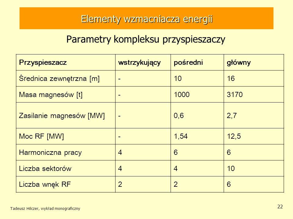 Tadeusz Hilczer, wykład monograficzny 22 Elementy wzmacniacza energii Parametry kompleksu przyspieszaczy Przyspieszaczwstrzykującypośrednigłówny Śr ed