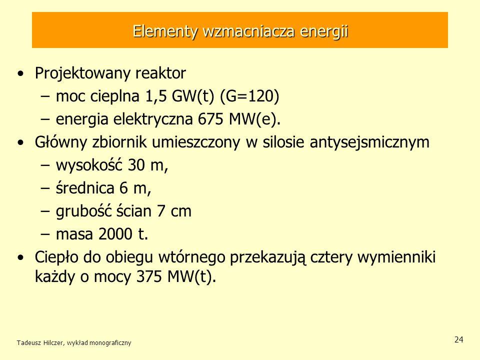 Tadeusz Hilczer, wykład monograficzny 24 Elementy wzmacniacza energii Projektowany reaktor –moc cieplna 1,5 GW(t) (G=120) –energia elektryczna 675 MW(