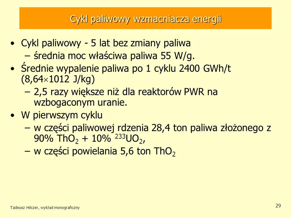 Tadeusz Hilczer, wykład monograficzny 29 Cykl paliwowy wzmacniacza energii Cykl paliwowy - 5 lat bez zmiany paliwa –średnia moc właściwa paliwa 55 W/g