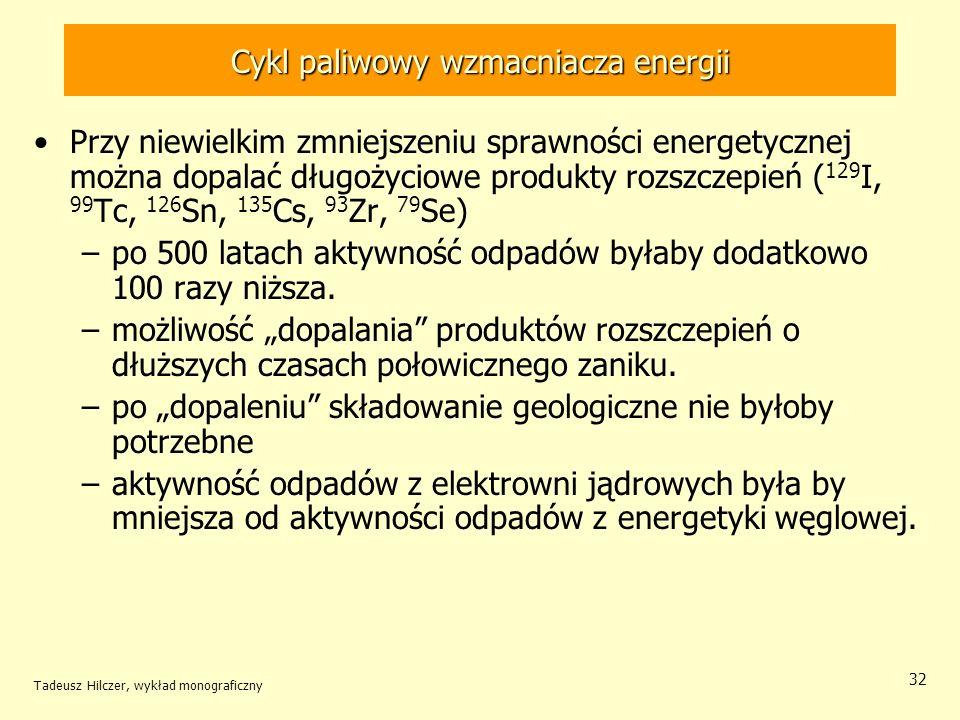 Tadeusz Hilczer, wykład monograficzny 32 Cykl paliwowy wzmacniacza energii Przy niewielkim zmniejszeniu sprawności energetycznej można dopalać długoży