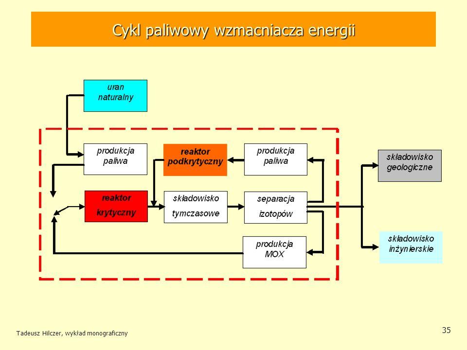 Tadeusz Hilczer, wykład monograficzny 35 Cykl paliwowy wzmacniacza energii