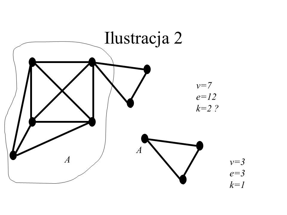 Ilustracja 1 v=5 e=8 k=2