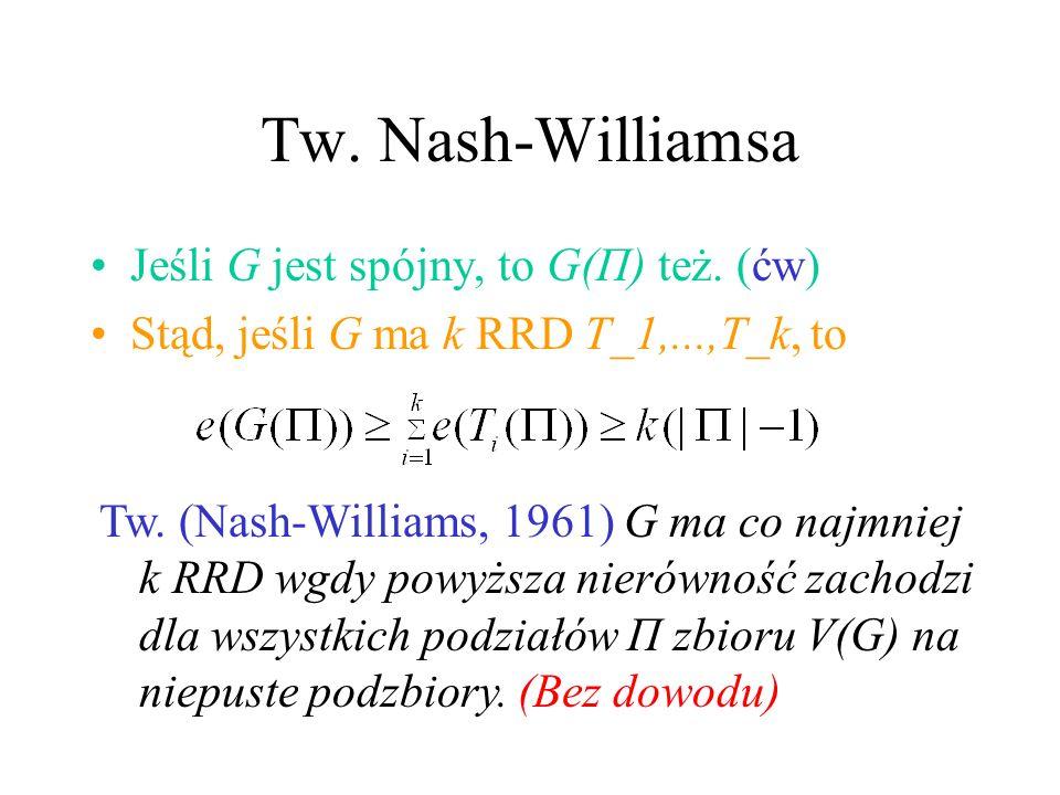 Ilustracja a b c d e Π: {{a,d},{b,e},{c}} c adbe G(Π) G