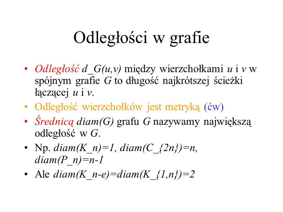 Tw. Nash-Williamsa Jeśli G jest spójny, to G(Π) też. (ćw) Stąd, jeśli G ma k RRD T_1,...,T_k, to Tw. (Nash-Williams, 1961) G ma co najmniej k RRD wgdy