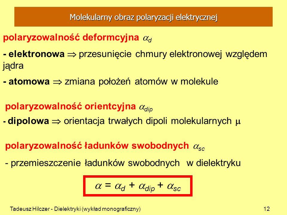 Tadeusz Hilczer - Dielektryki (wykład monograficzny)12 polaryzowalność deformcyjna d - elektronowa przesunięcie chmury elektronowej względem jądra - a