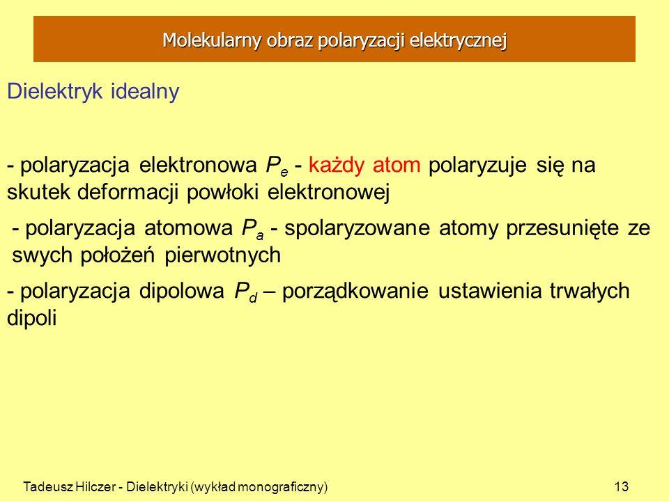 Tadeusz Hilczer - Dielektryki (wykład monograficzny)13 - polaryzacja elektronowa P e - każdy atom polaryzuje się na skutek deformacji powłoki elektron
