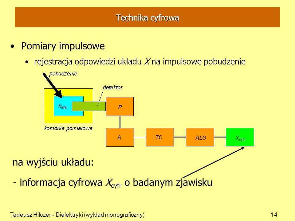 Tadeusz Hilczer - Dielektryki (wykład monograficzny)14 Pomiary impulsowe rejestracja odpowiedzi układu X na impulsowe pobudzenie na wyjściu układu: -