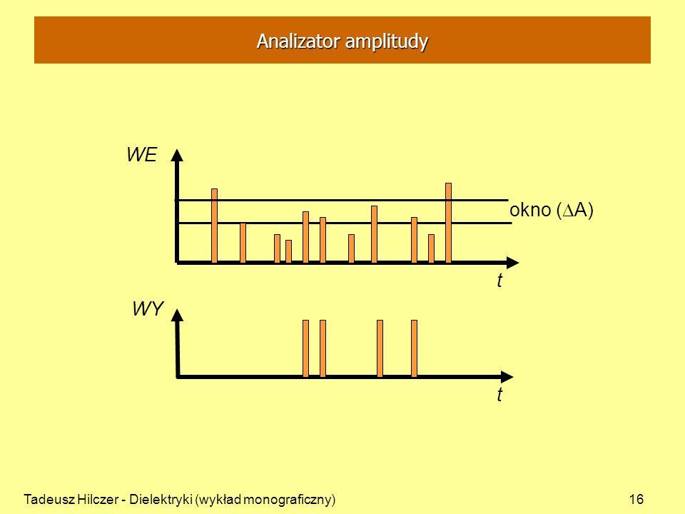Tadeusz Hilczer - Dielektryki (wykład monograficzny)16 WEWE t WYWY t okno ( A) Analizator amplitudy