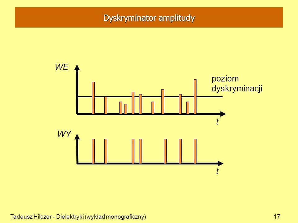 Tadeusz Hilczer - Dielektryki (wykład monograficzny)17 WEWE t WYWY t poziom dyskryminacji Dyskryminator amplitudy