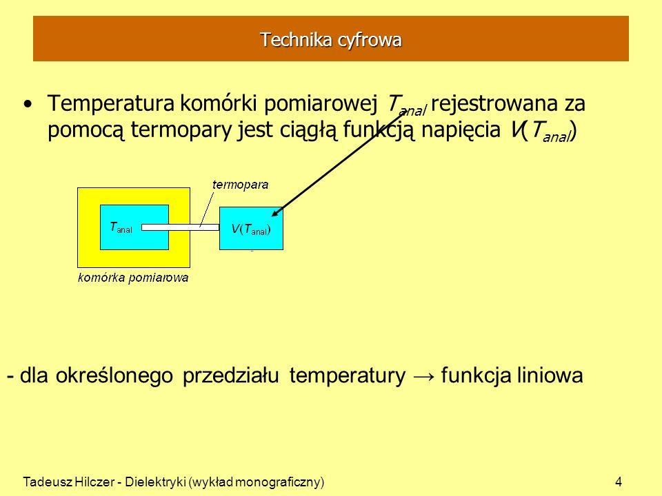 Tadeusz Hilczer - Dielektryki (wykład monograficzny)4 Technika cyfrowa Temperatura komórki pomiarowej T anal rejestrowana za pomocą termopary jest cią