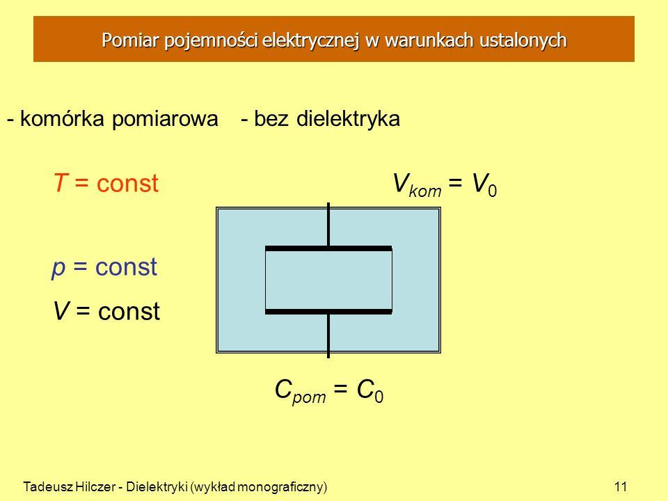 Tadeusz Hilczer - Dielektryki (wykład monograficzny)11 - komórka pomiarowa T = const p = const V = const C pom = C 0 V kom = V 0 Pomiar pojemności ele