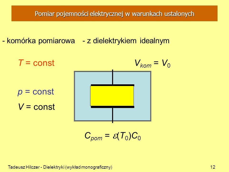 Tadeusz Hilczer - Dielektryki (wykład monograficzny)12 T = const p = const V = const C pom = (T 0 )C 0 V kom = V 0 - komórka pomiarowa Pomiar pojemnoś