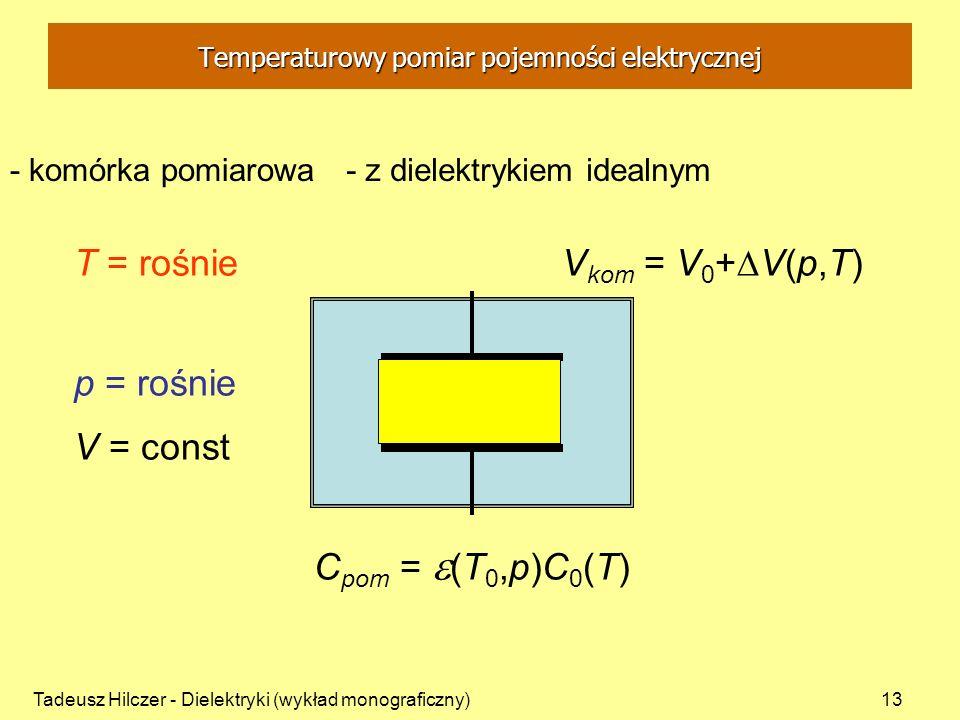 Tadeusz Hilczer - Dielektryki (wykład monograficzny)13 T = rośnie p = rośnie V = const C pom = (T 0,p)C 0 (T) V kom = V 0 + V(p,T) - komórka pomiarowa