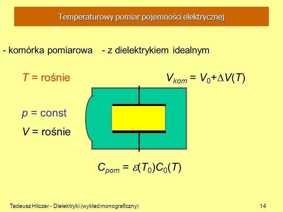 Tadeusz Hilczer - Dielektryki (wykład monograficzny)14 T = rośnie p = const V = rośnie C pom = (T 0 )C 0 (T) V kom = V 0 + V(T) - komórka pomiarowa Te
