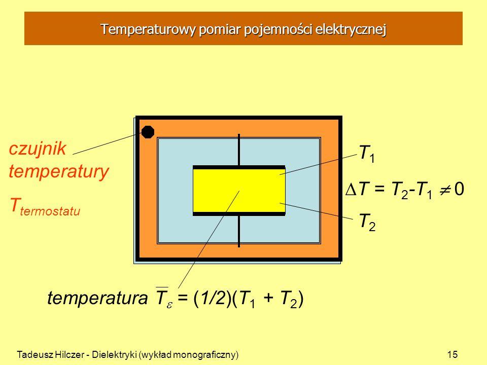 Tadeusz Hilczer - Dielektryki (wykład monograficzny)15 czujnik temperatury T termostatu temperatura T = (1/2)(T 1 + T 2 ) T1T2T1T2 T = T 2 -T 1 0 Temp