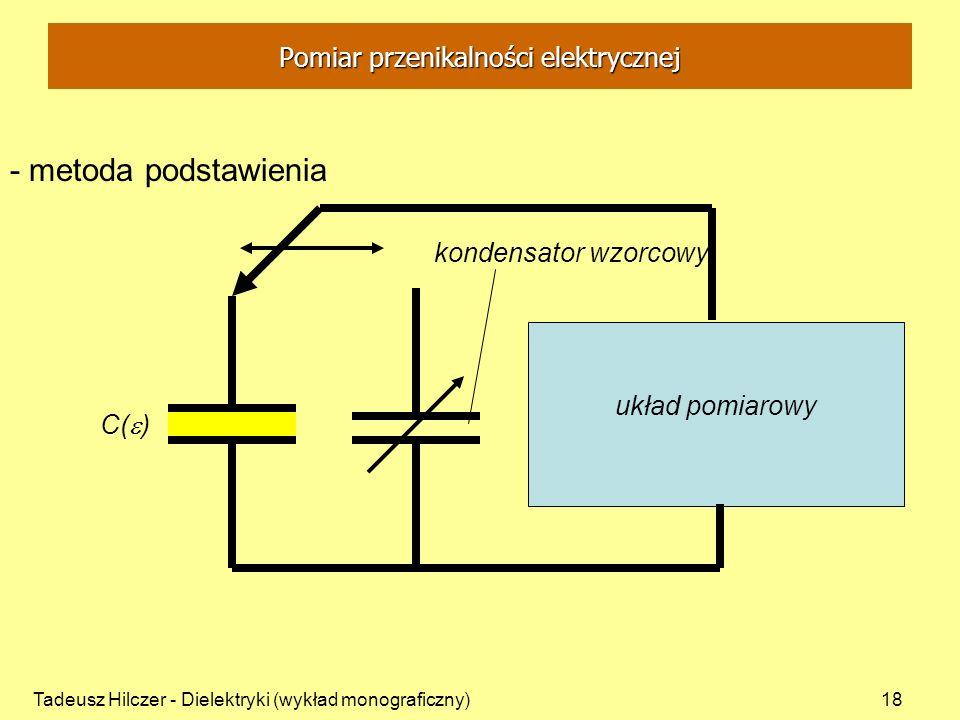 Tadeusz Hilczer - Dielektryki (wykład monograficzny)18 układ pomiarowy - metoda podstawienia kondensator wzorcowy C( ) Pomiar przenikalności elektrycz