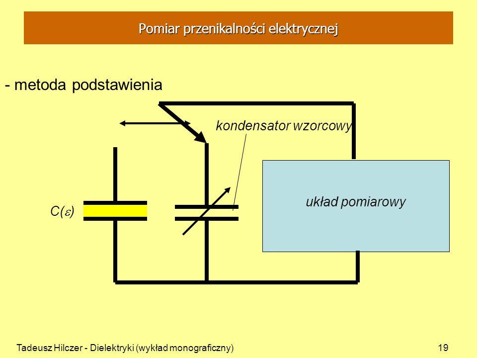 Tadeusz Hilczer - Dielektryki (wykład monograficzny)19 układ pomiarowy kondensator wzorcowy - metoda podstawienia C( ) Pomiar przenikalności elektrycz