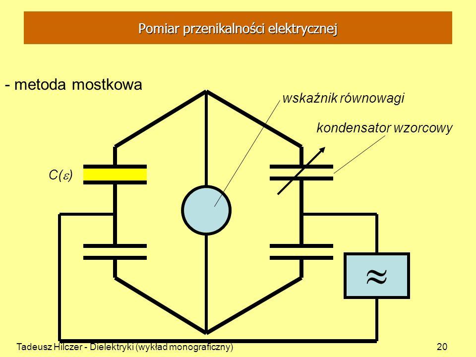 Tadeusz Hilczer - Dielektryki (wykład monograficzny)20 wskaźnik równowagi - metoda mostkowa kondensator wzorcowy C( ) Pomiar przenikalności elektryczn