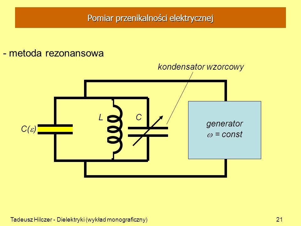 Tadeusz Hilczer - Dielektryki (wykład monograficzny)21 generator = const C( ) L C - metoda rezonansowa kondensator wzorcowy Pomiar przenikalności elek