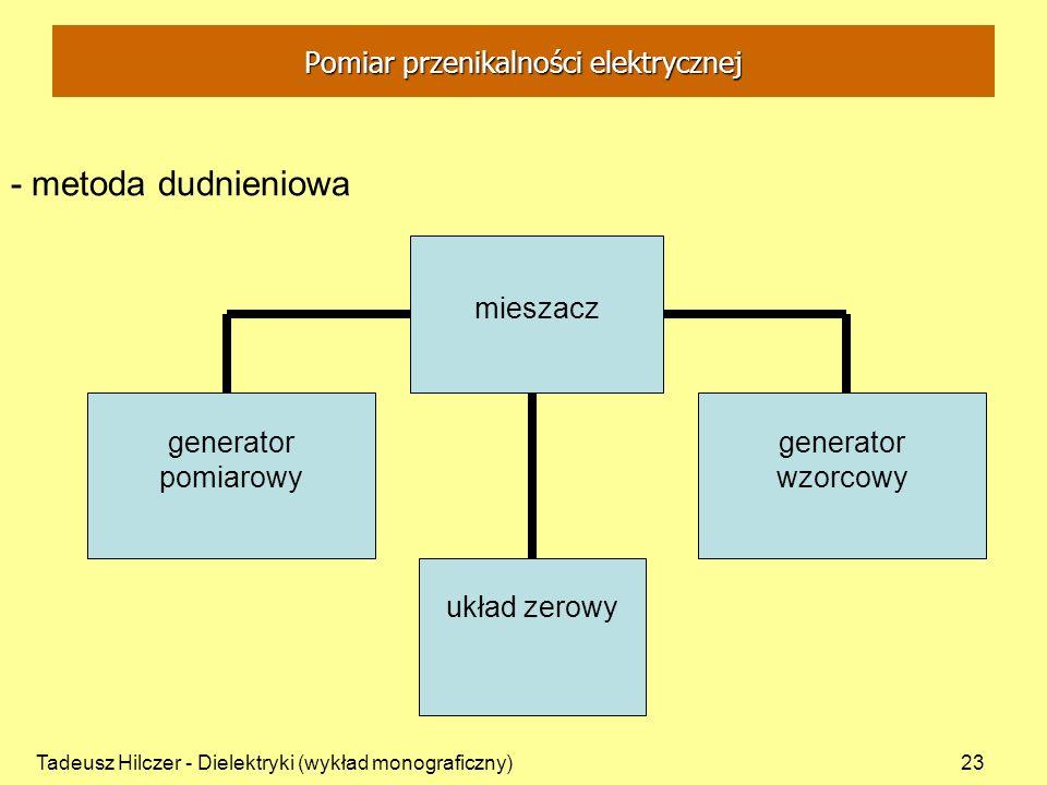Tadeusz Hilczer - Dielektryki (wykład monograficzny)23 generator pomiarowy generator wzorcowy mieszacz układ zerowy - metoda dudnieniowa Pomiar przeni