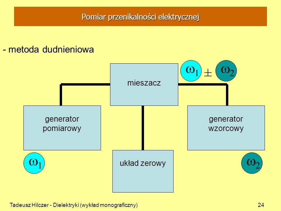Tadeusz Hilczer - Dielektryki (wykład monograficzny)24 generator pomiarowy generator wzorcowy mieszacz układ zerowy 1 2 1 2 ± - metoda dudnieniowa Pom