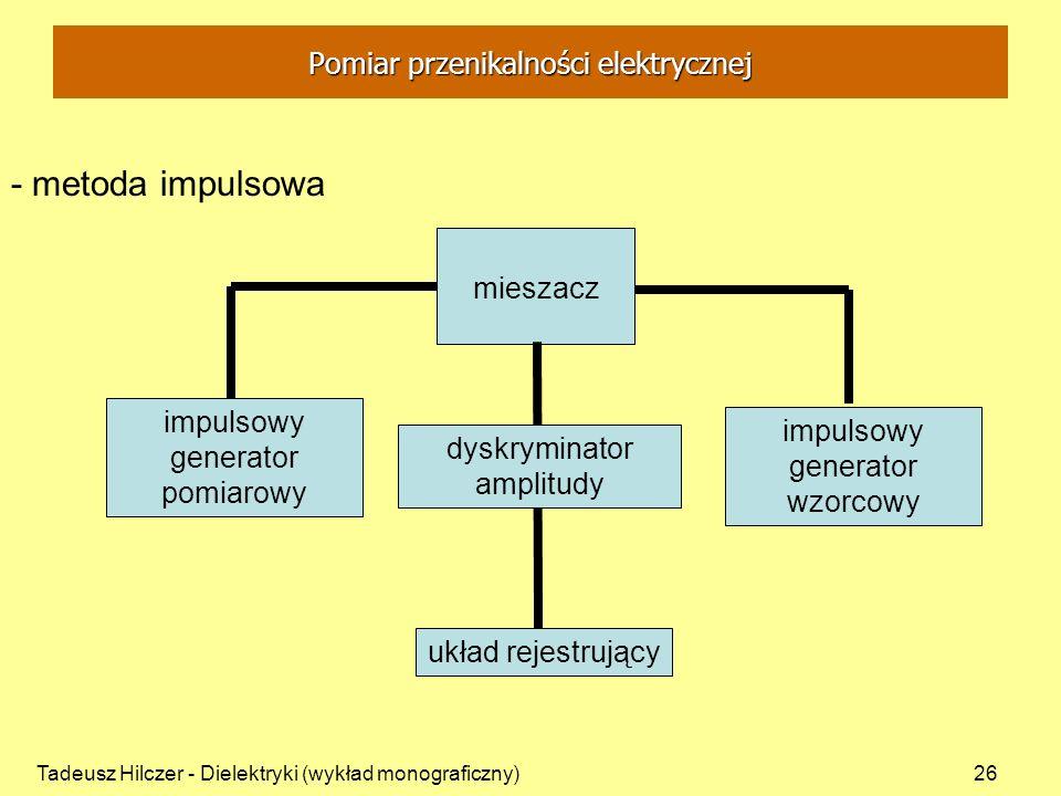 Tadeusz Hilczer - Dielektryki (wykład monograficzny)26 impulsowy generator wzorcowy mieszacz układ rejestrujący dyskryminator amplitudy - metoda impul