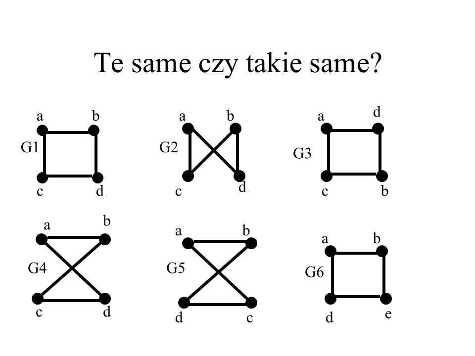 Grafy puste i pełne. Dopełnienia grafów. Graf pełny Dopełnienie grafu G: Graf pusty