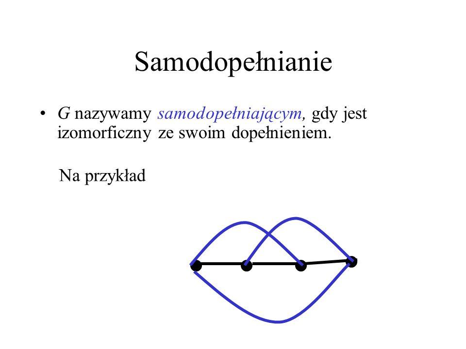 Automorfizmy Automorfizm to izomorfizm grafu w siebie. ab cd G1 Na przykład f(a)=a, f(d)=d, f(c)=b, f(b)=c to 1 z 8 automorfizmów grafu G1.