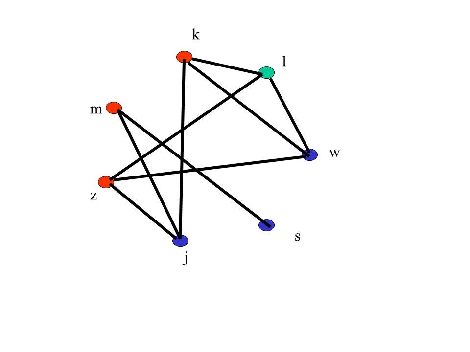 Podgraf indukowany - ilustracja W={a,b,c}, G[W] – kolor czerwony a b c