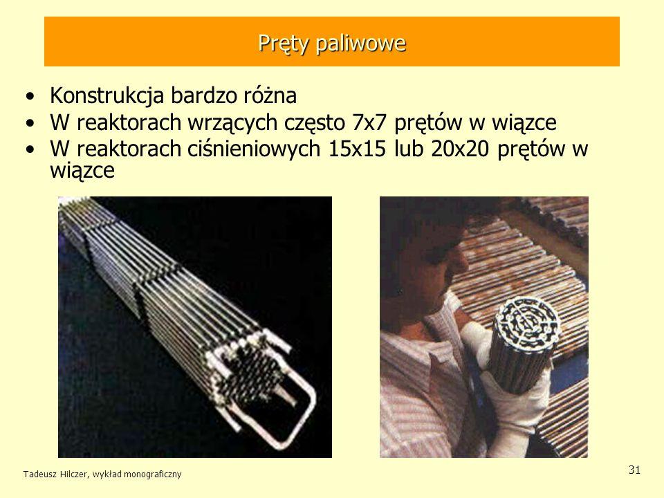 Tadeusz Hilczer, wykład monograficzny 31 Pręty paliwowe Konstrukcja bardzo różna W reaktorach wrzących często 7x7 prętów w wiązce W reaktorach ciśnien