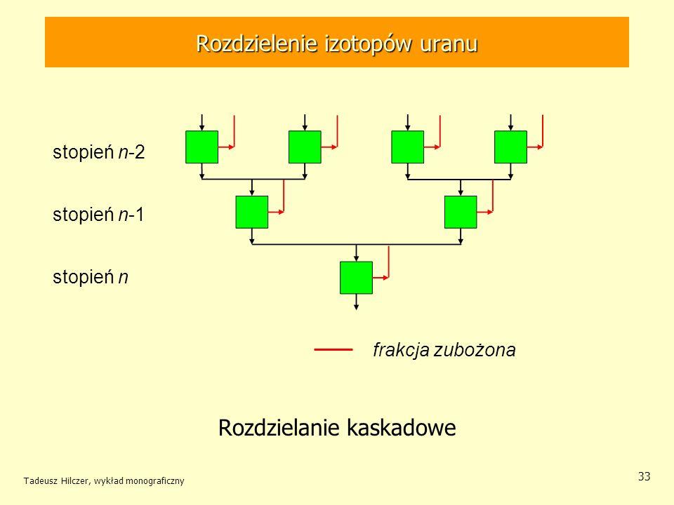 Tadeusz Hilczer, wykład monograficzny 33 Rozdzielenie izotopów uranu Rozdzielanie kaskadowe stopień n-2 stopień n-1 stopień n frakcja zubożona