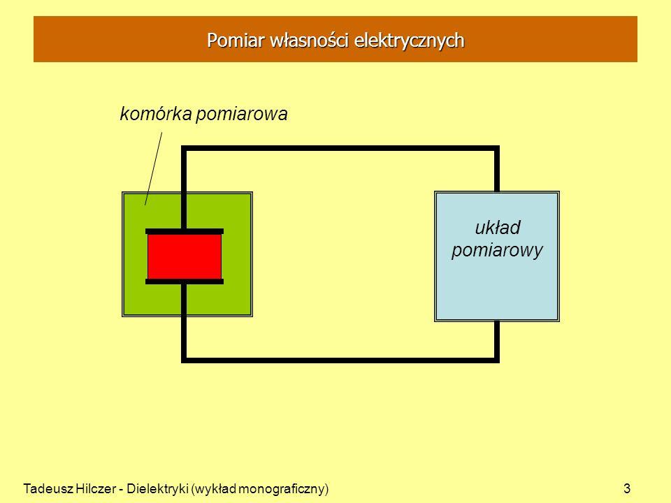 Tadeusz Hilczer - Dielektryki (wykład monograficzny)44 Kondensator do badania przewodnictwa elektrycznego (w funkcji natężenia pola E) (Małecki, 1964) Przewodnictwo cieczy