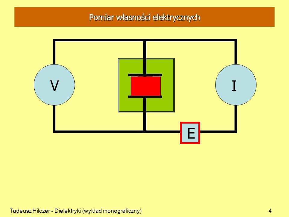 Tadeusz Hilczer - Dielektryki (wykład monograficzny)4 Pomiar własności elektrycznych 0 VI E
