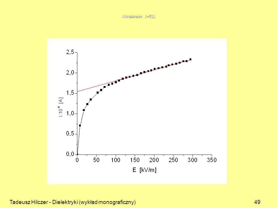 Tadeusz Hilczer - Dielektryki (wykład monograficzny)49 Nitrobenzen I=f(E)
