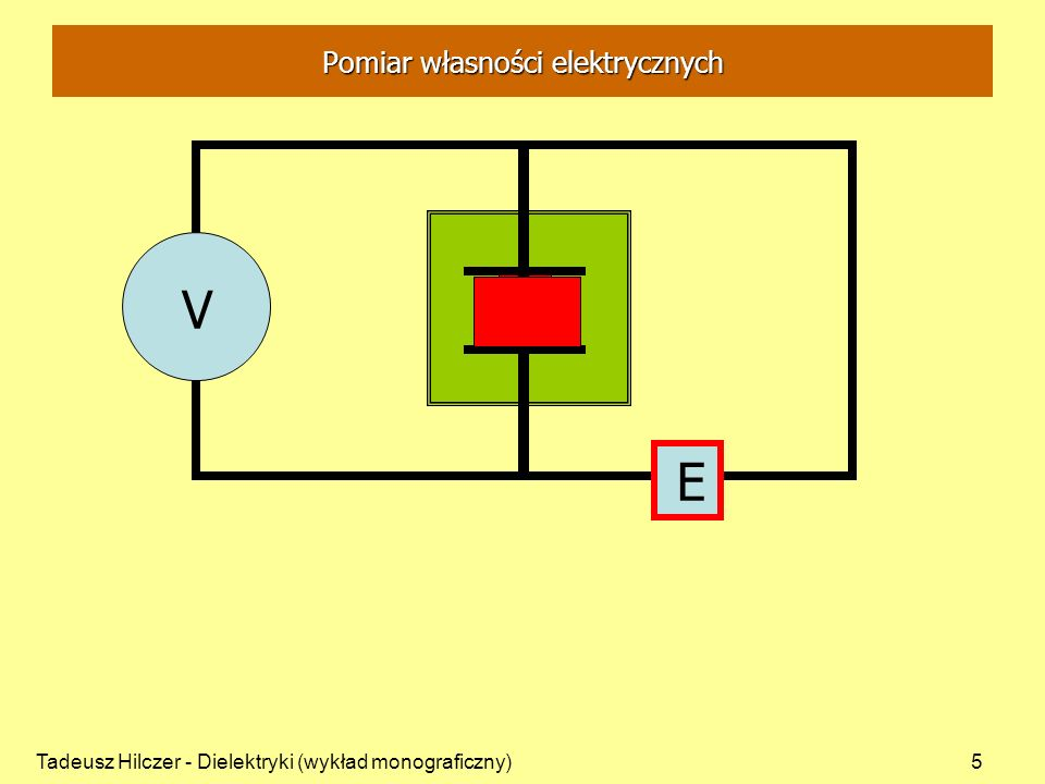 Tadeusz Hilczer - Dielektryki (wykład monograficzny)46 Kondensator do badania przewodnictwa elektrycznego (w funkcji ciśnienia) (Hilczer, 1960) Przewodnictwo cieczy