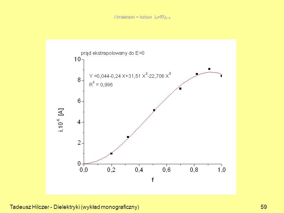 Tadeusz Hilczer - Dielektryki (wykład monograficzny)59 Nitrobenzen – heksan I 0 =f(f) E=0