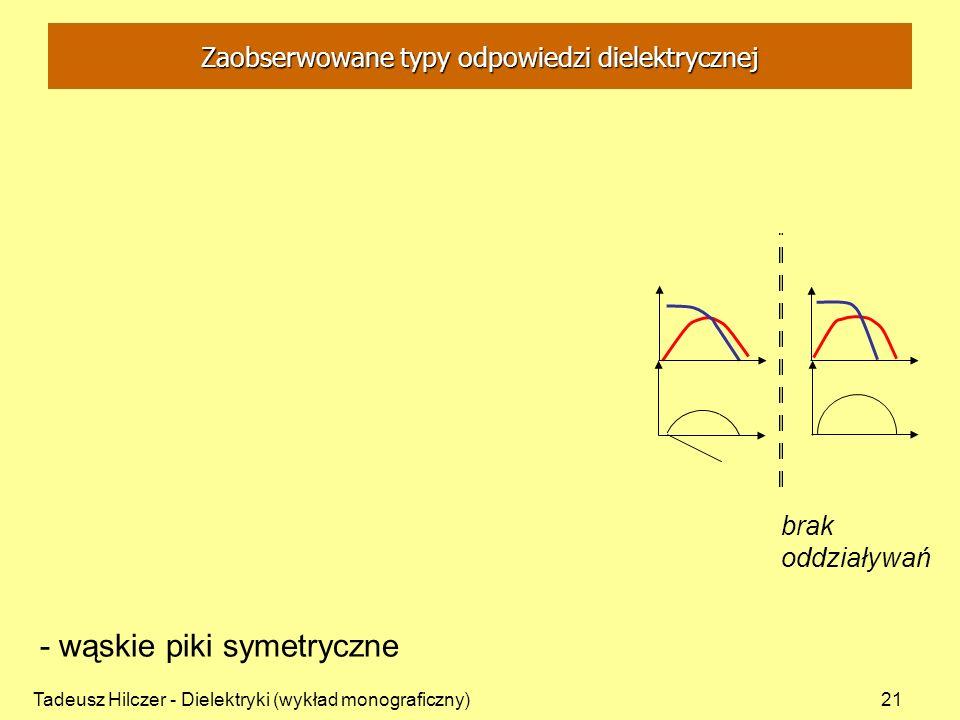Tadeusz Hilczer - Dielektryki (wykład monograficzny)21 - wąskie piki symetryczne brak oddziaływań Zaobserwowane typy odpowiedzi dielektrycznej