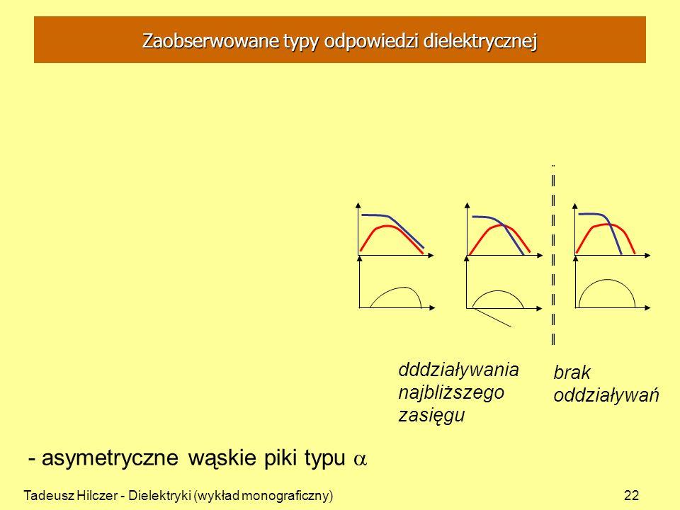 Tadeusz Hilczer - Dielektryki (wykład monograficzny)22 dddziaływania najbliższego zasięgu brak oddziaływań - asymetryczne wąskie piki typu Zaobserwowane typy odpowiedzi dielektrycznej