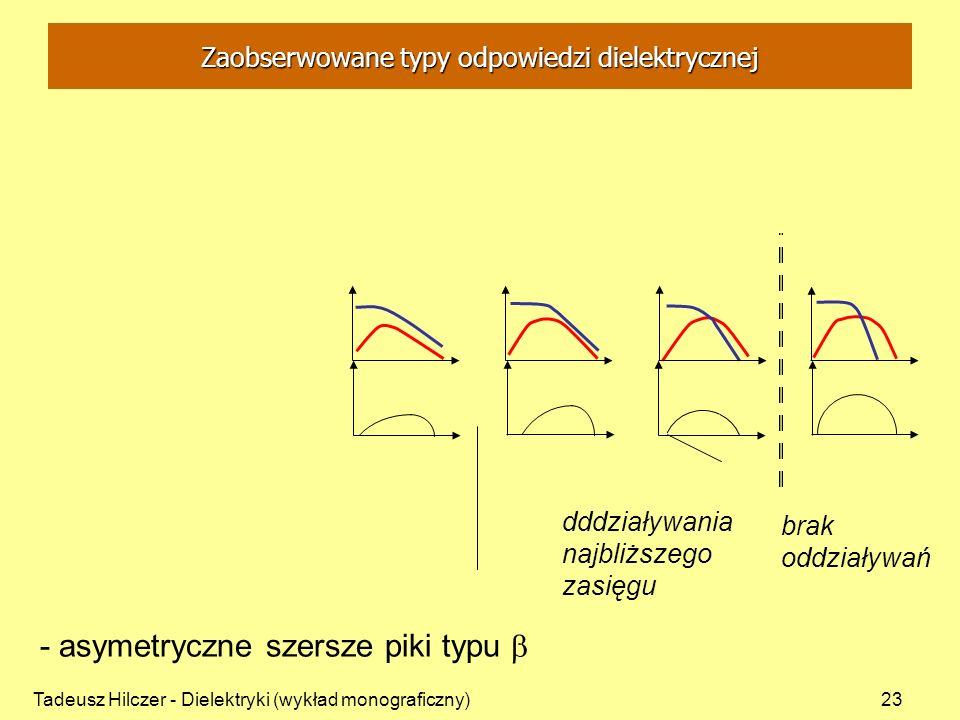 Tadeusz Hilczer - Dielektryki (wykład monograficzny)23 dddziaływania najbliższego zasięgu brak oddziaływań - asymetryczne szersze piki typu Zaobserwowane typy odpowiedzi dielektrycznej