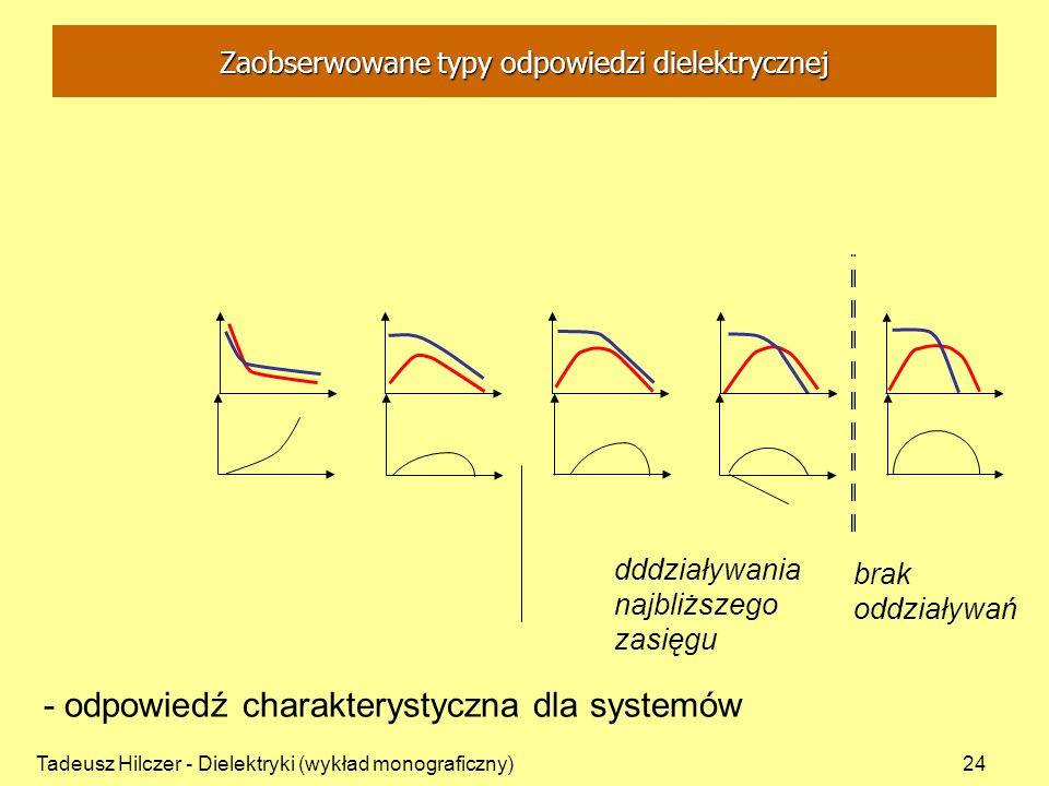 Tadeusz Hilczer - Dielektryki (wykład monograficzny)24 dddziaływania najbliższego zasięgu brak oddziaływań - odpowiedź charakterystyczna dla systemów